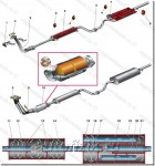 Exhaust system Assembly